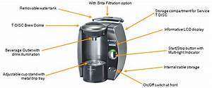 Bosch Tas6515gb Tassimo Beverage Maker Titanium  Amazon Co