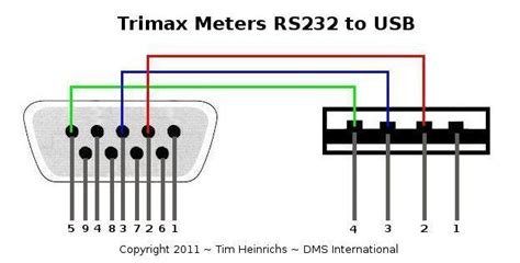 usb to rs232 cable wiring diagram somurich