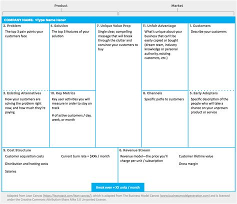Lean Canvas Template Lean Canvas Is The New Pitch Deck Mike Lingle Tonic