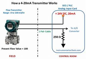 How A 4-20 Ma Transmitter Works