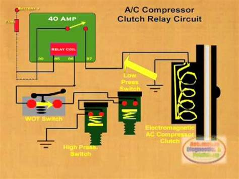 How Wire Compressor Clutch Relay Youtube
