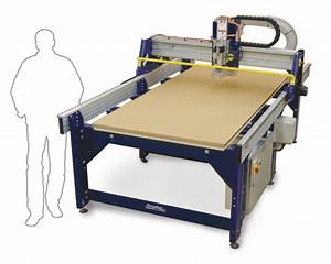 What is CNC? ShopBot Tools