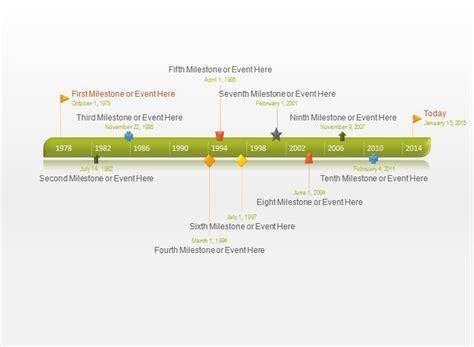 powerpoint timeline template beepmunk