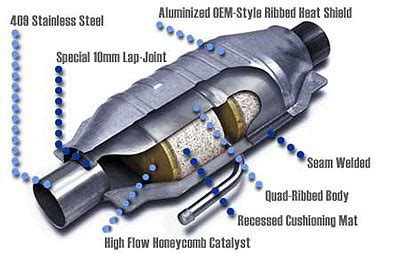 Catalytic Converter Recycling   Ozzy Metals   CAT