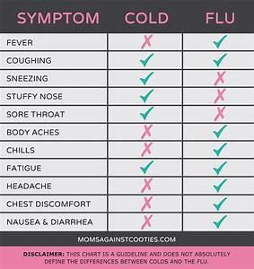 Pin On Fighting The Flu
