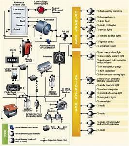 Alternator  Battery