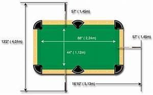 Dimensions Espace 5 : espace disponible requis table de billard pool table dimensions billard table et pool table ~ Medecine-chirurgie-esthetiques.com Avis de Voitures
