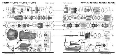 Diagram Transmission Auto Trans Chart