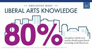 Employers Want Liberal Arts Knowledge / Power of Liberal Arts