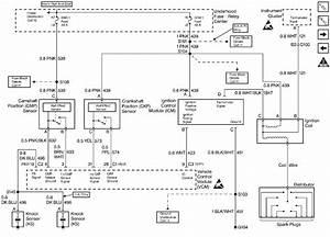 8 1 Chevy Vortec Engine Diagram