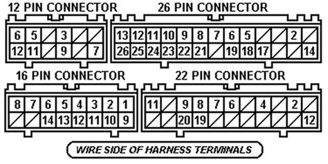 repair guides connector pin identification connector