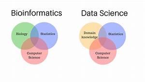 What Is Bioinformatics   U2013 Omgenomics