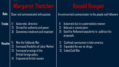 leadership report  margaret thatcher  iron lady