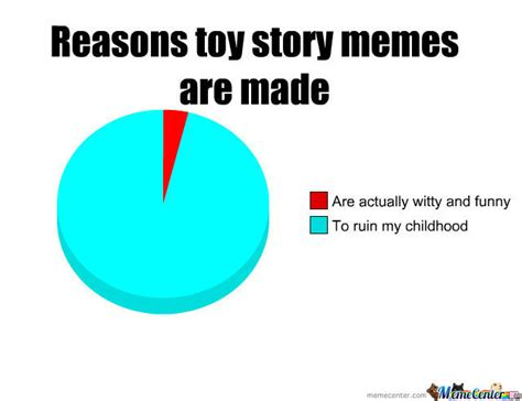 Your Story Meme - toy story memes by ktred meme center