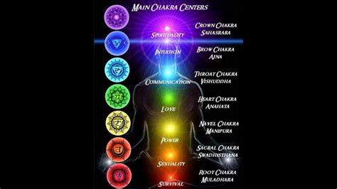 chakra  healing guided meditationthird eye