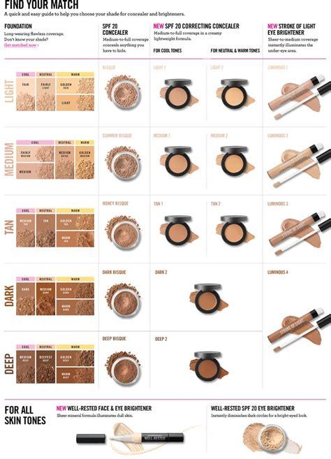Loreal Makeup Color Chart