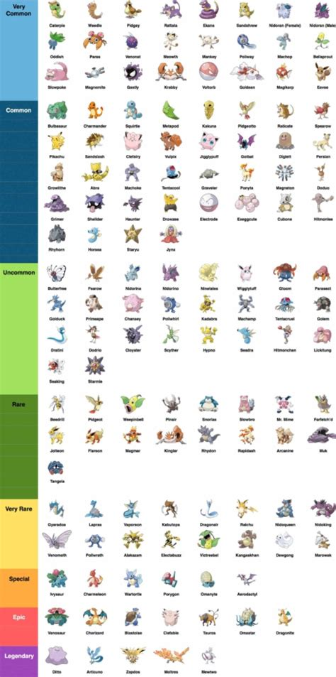 ultimate pokemon  hunting guide  pokemon trainers aspirantsg food travel lifestyle