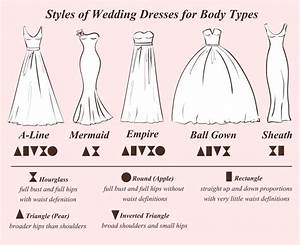 What types of wedding dresses are there for Wedding dress styles guide