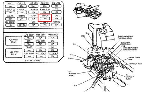 similiar 1997 cadillac eldorado transmission diagram keywords 1997 chevy suburban fuse box diagram in addition 1997 cadillac deville
