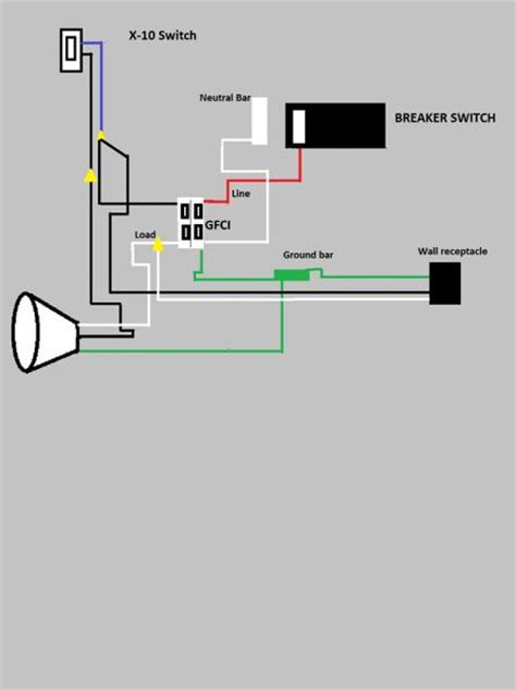 wiring  pool light receptacle  gfci
