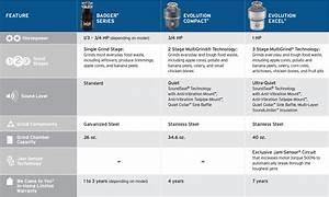 Disposal Replacement Guide