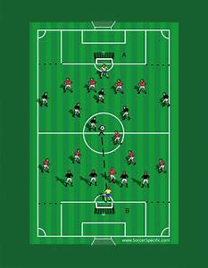 Carlos Queiroz  Attacking Patterns In A 4