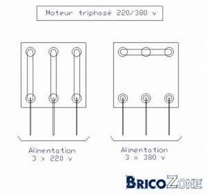 Triphasé Ou Monophasé : branchement tableau monophas sur triphas appareils ~ Premium-room.com Idées de Décoration