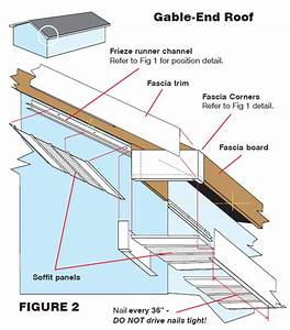 Soffit And Fascia Installation Trim Bender
