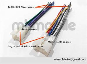 Wts  Axia    Myvi    Alza Cd  Dvd Player Cable