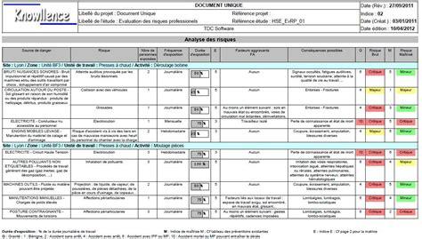 au bureau caen extrait logiciel document unique évaluation des risques