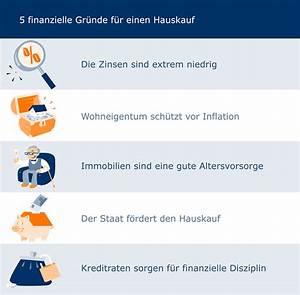 Zinsen Beim Hauskauf : rechner nebenkosten hauskauf nebenkosten haus screenshot nebenkosten nebenkosten hausbau in ~ Eleganceandgraceweddings.com Haus und Dekorationen