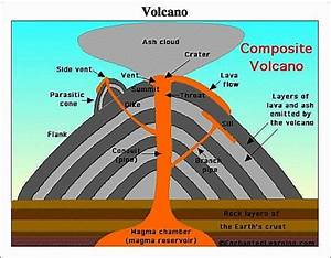 Extrusive Volcanic Landforms