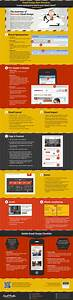 the commandments of email newsletter design an With interactive email template
