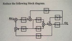 Solved  Reduce The Following Block Diagram  G8 S  R S    G