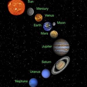 51 best Solar System images on Pinterest | Radios, Solar ...