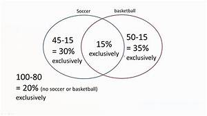 Mutual And Not Mutual Exclusive And Venn Diagram
