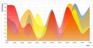 D3 Bar Chart Interactive React Easy Chart