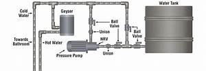 Hydro Boost Installation Diagram
