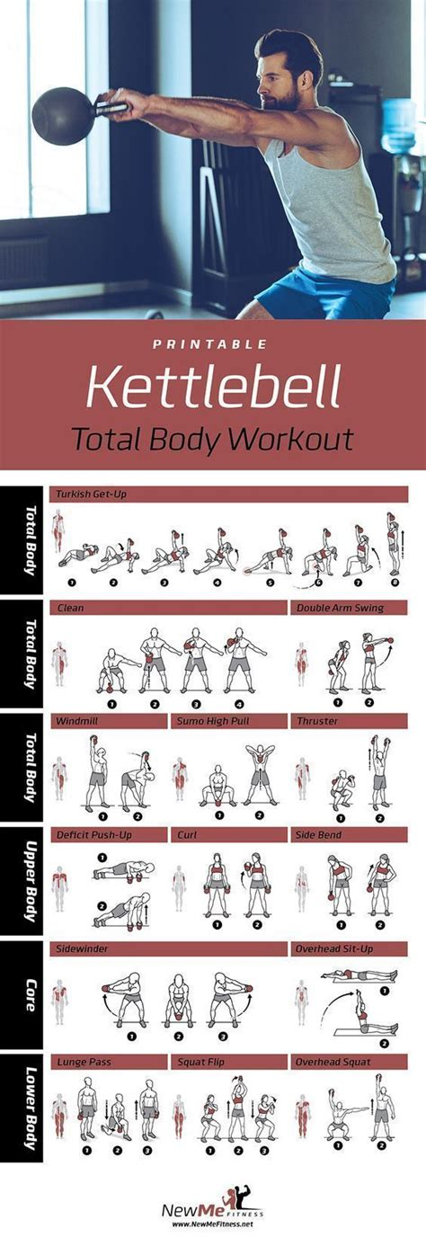 kettlebell printable workout exercises hiit workouts visit loss weight