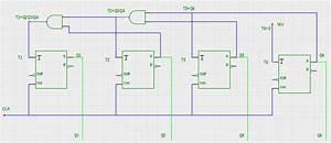 Binary Counter Design