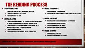 Proficient Reader Research Pd