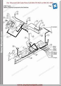 Cub Cadet Parts Manual For Model 2186 Tractor