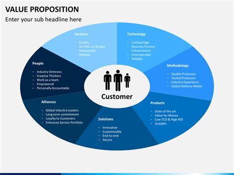 proposition powerpoint template sketchbubble