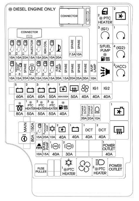 Wiring Diagram On 2000 Elantra by 2000 Hyundai Elantra Fuse Box Wiring Schematic Diagram