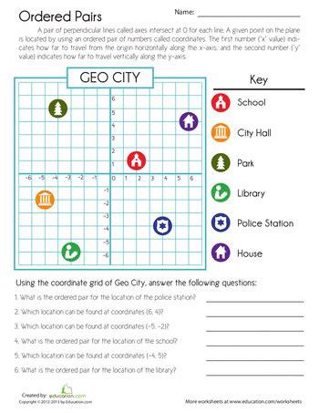 coordinate grid map vaap ss