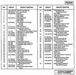 2000 5 4liter 2v 4x4 Pcm Wiring And Pinout Diagrams