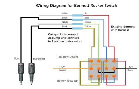 Fancy Bennett Trim Tab Rocker Wiring Diagram Pattern - Electrical ...