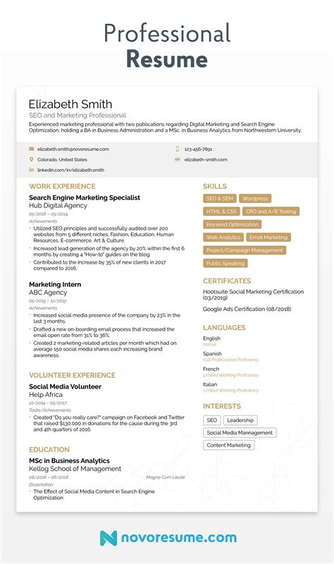 What Not To Put On A Resume by Cv Vs Resume What Are The Differences Definitions