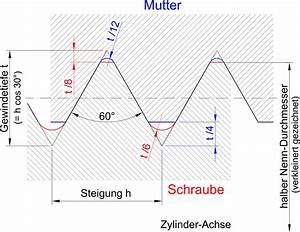 Schraube Berechnen : metrisches iso gewinde wikipedia ~ Themetempest.com Abrechnung