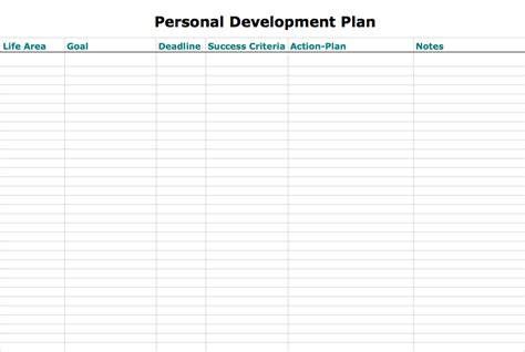 personal development plan  definitive guide